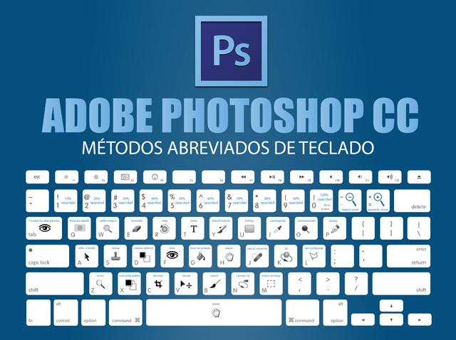 guías pdf de atajos de teclado en español para photoshop cc