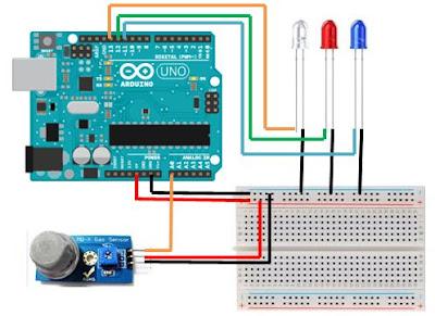 Rangkaian Menghidupkan dan Mematikan Led dengan sensor Arduino
