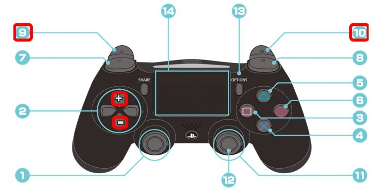 How to change size on PS4