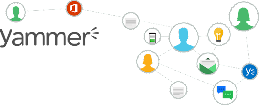 Why Microsoft Yammer is the best choice of Enterprise's social Network ?