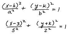 OpenAlgebra.com: ellipse