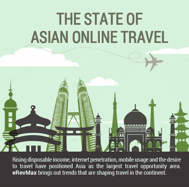 Travel Infographics Asian Online