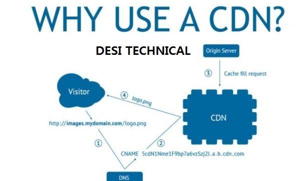 why use cdn