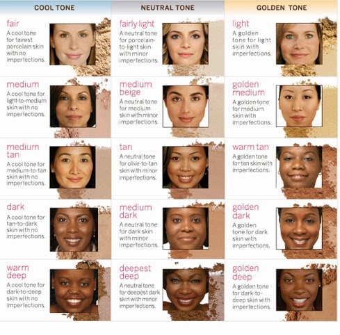 Beautiblingz Makeup Artist And Hairstylist How To