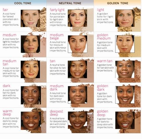 Dayton Makeup Artist 8 Tips To