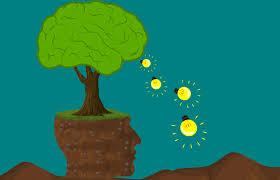 "Summary of ""Mindset: The New Psychology of Success"""