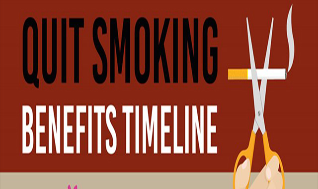 Quit Smoking Timeline: What Happens When You Stop Smoking (BENEFITS) #infographic