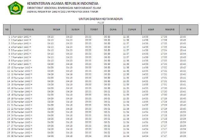 Jadwal Imsakiyah Ramadhan 1442 H Kota Madiun, Provinsi Jawa Timur