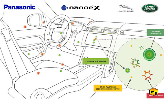 Panasonic Nanoe Technology Gizmo Manila