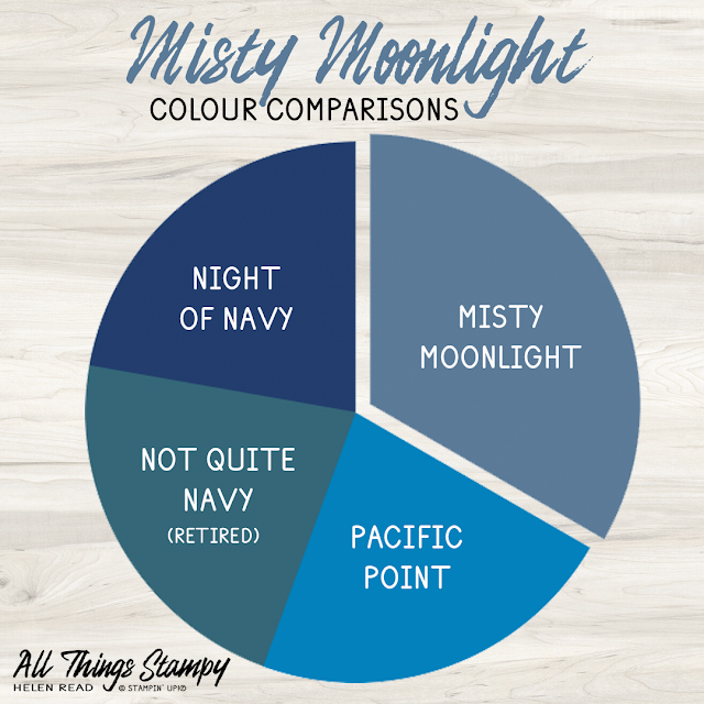 Stampin Up In Colors colour comparisons 2020 Allthingsstampy Misty Moonlight