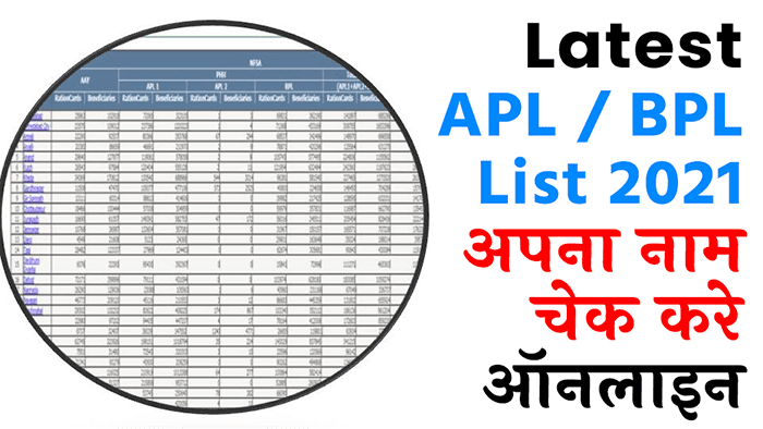 Latest APL / BPL List 2021 अपना नाम चेक करे ऑनलाइन