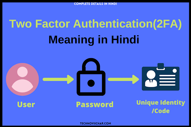 What_is_Two_Factor_Authentication(2FA)_in_Hindi