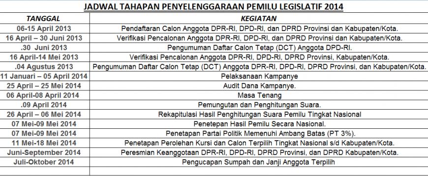 Jadwal Pemilu Legislatif 2014