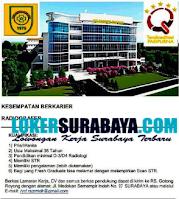 Kesempatan Berkarir di Rumah Sakit Gotong Royong Surabaya Oktober 2020