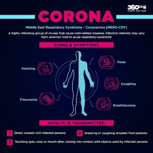 Corona Virus Prevention [ जरुर पडे ] and Treatment for a Common Man March 2020.