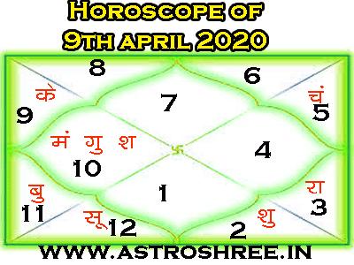 horoscope of 5th april, 9 PM prediction
