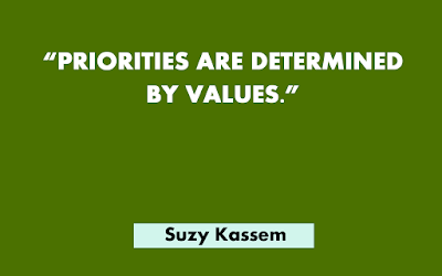 Priorities Are Determined by Values (2006)