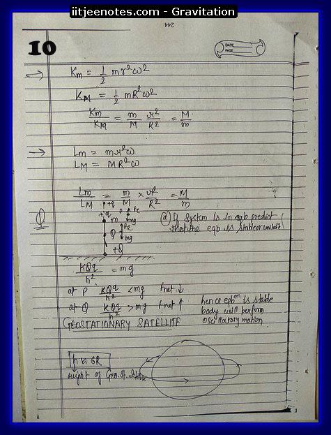 Gravitation Notes