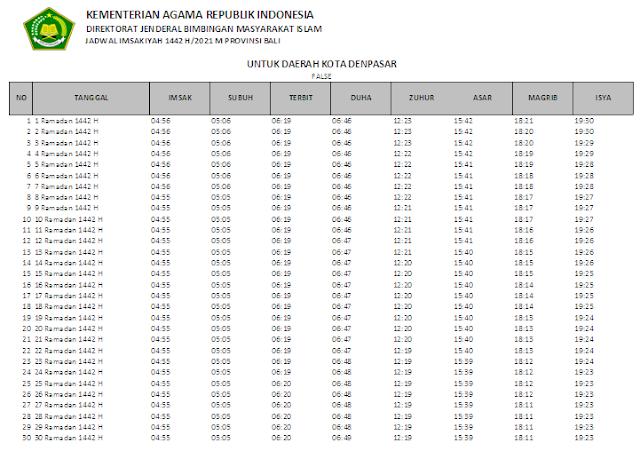 Jadwal Imsakiyah Ramadhan 1442 H Kota Denpasar, Provinsi Bali
