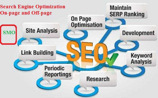 SEO-WHAT IS SEO HOW IT WORKS-on page seo