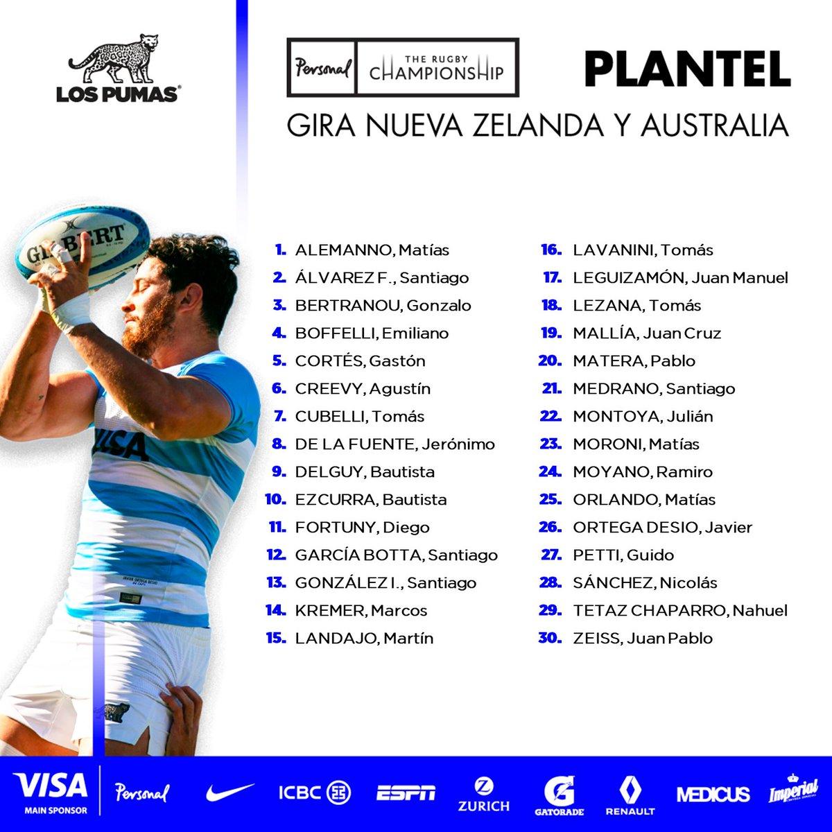 Plantel de Los Pumas para la gira por Oceanía #PersonalRugbyChampionship