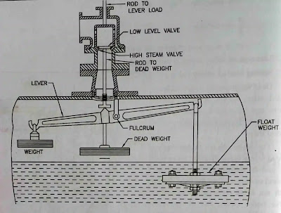 Combined low water level and high steam safety valve