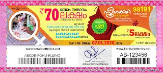 """KeralaLotteries.net, """"kerala lottery result 07.01.2020 sthree sakthi ss 191"""" 7th January 2020 result, kerala lottery, kl result,  yesterday lottery results, lotteries results, keralalotteries, kerala lottery, keralalotteryresult, kerala lottery result, kerala lottery result live, kerala lottery today, kerala lottery result today, kerala lottery results today, today kerala lottery result, 7 1 2020, 7.1.2020, kerala lottery result 7-1-2020, sthree sakthi lottery results, kerala lottery result today sthree sakthi, sthree sakthi lottery result, kerala lottery result sthree sakthi today, kerala lottery sthree sakthi today result, sthree sakthi kerala lottery result, sthree sakthi lottery ss 191 results 07-01-2020, sthree sakthi lottery ss 191, live sthree sakthi lottery ss-191, sthree sakthi lottery, 7/1/2020 kerala lottery today result sthree sakthi, 07/01/2020 sthree sakthi lottery ss-191, today sthree sakthi lottery result, sthree sakthi lottery today result, sthree sakthi lottery results today, today kerala lottery result sthree sakthi, kerala lottery results today sthree sakthi, sthree sakthi lottery today, today lottery result sthree sakthi, sthree sakthi lottery result today, kerala lottery result live, kerala lottery bumper result, kerala lottery result yesterday, kerala lottery result today, kerala online lottery results, kerala lottery draw, kerala lottery results, kerala state lottery today, kerala lottare, kerala lottery result, lottery today, kerala lottery today draw result, kerala lottery ticket picture"""