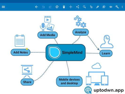تحميل SimpleMind Pro - Intuitive Mind Mapping APK مجانا اخر اصدار 2021 من ميديا فاير