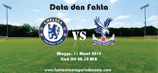 Data dan Fakta Fantasy Premier Leagaue GW 30 Chelsea vs Crystal Palace Fantasi manager Indonesia