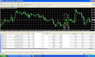 best trading platform for day traders