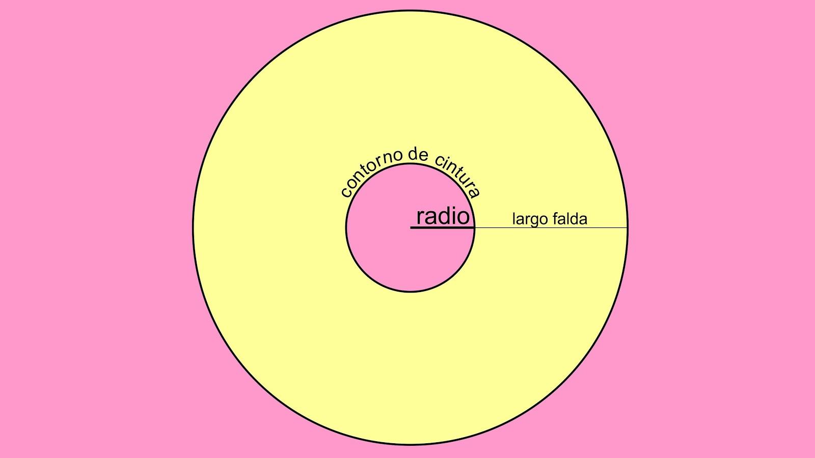 Radio de cintura Falda Plato o Circular 439f8b7ef085