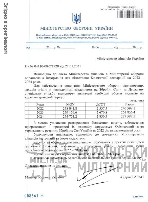 на 2022 рік Міністерство оборони просить 238 млрд грн
