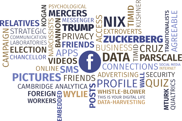 5 important facebook security tips in hindi - facebook सिक्योर कैसे करे