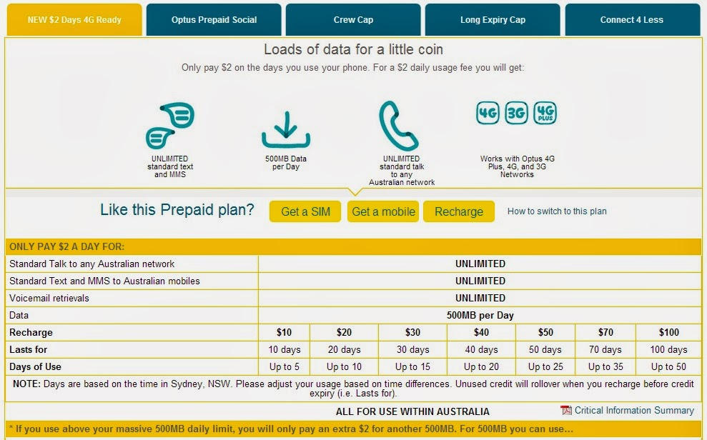 optus mobile broadband business plans