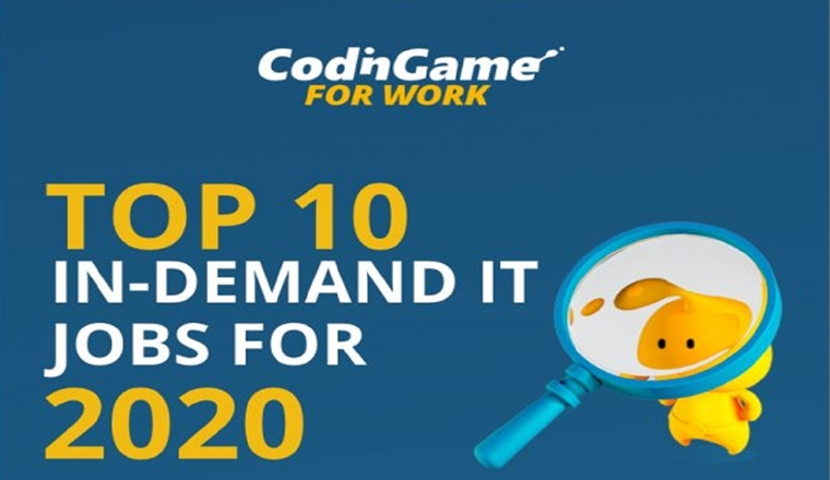 Top 10 In-Demand IT Jobs in 2020 #infographic