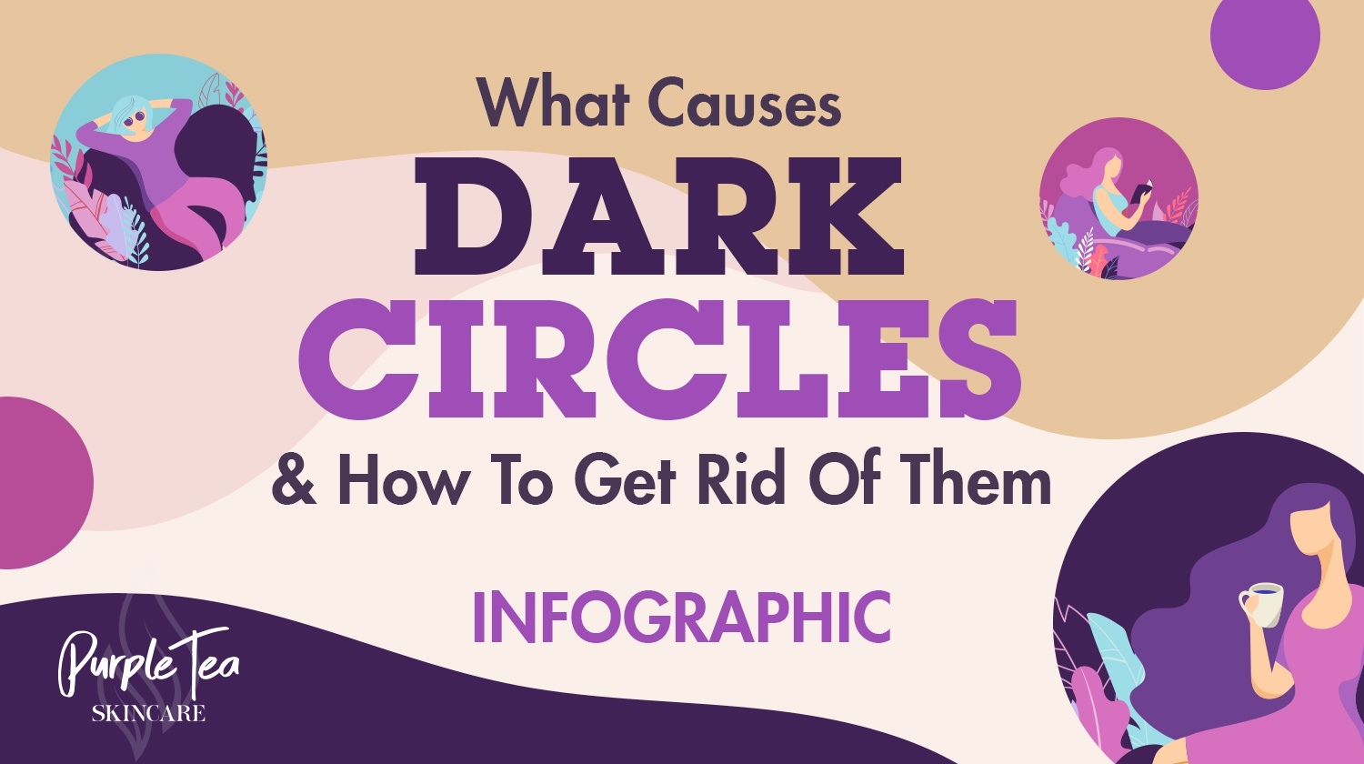 What Causes Dark Circles Under The Eye And How To Get Rid Of Them With Purple Tea #infographic