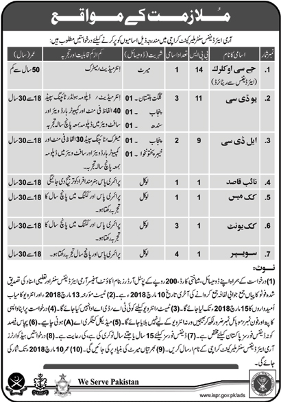 Jobs In Army Air Defence Centre 2018 for JCO Clerk and others