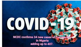 NCDC confirms 34 new cases of Coronavirus in Nigeria adding up to 407.
