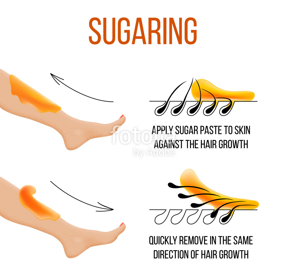 Sugaring Hair Removal - Tips And Suggestions To Get The ...