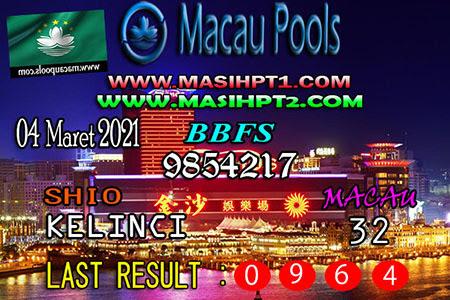 Prediksi Wangsit Togel Macau Kamis 04 Maret 2021