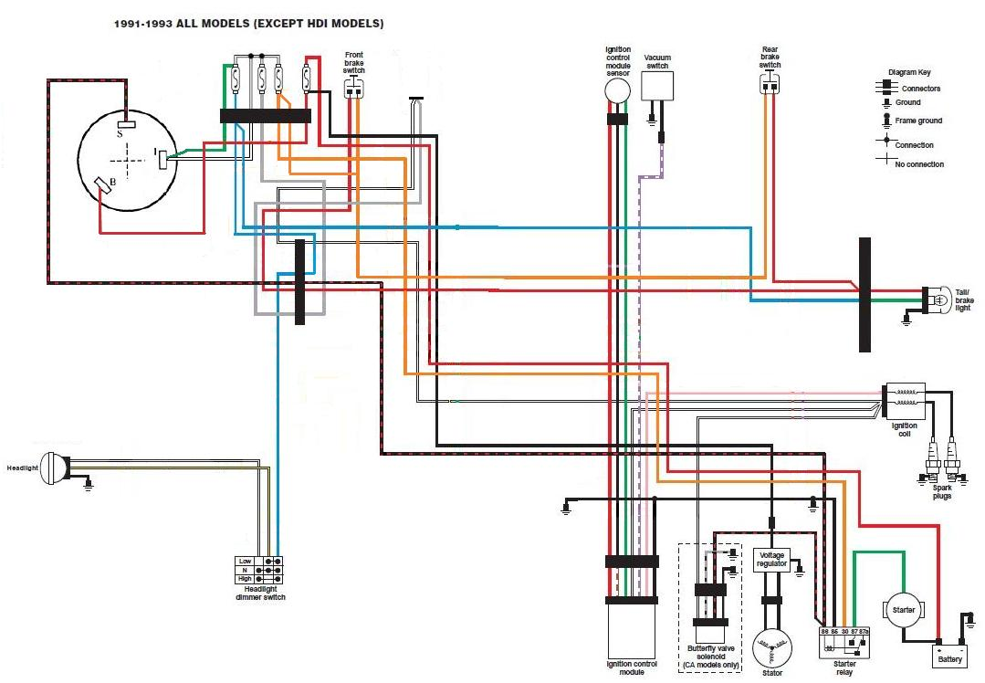 diagram also ignition circuit diagram on harley sportster 1988 1996 Sportster Wiring Diagram