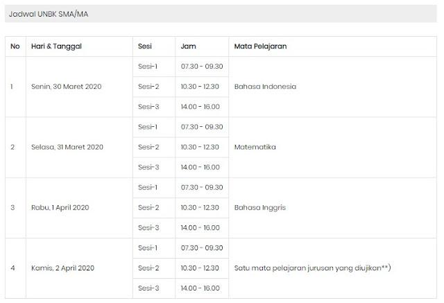 Jadwal UNBK SMA/MA 2020