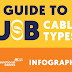 USB Cables Explained: Understanding Different Types Of USB Cables