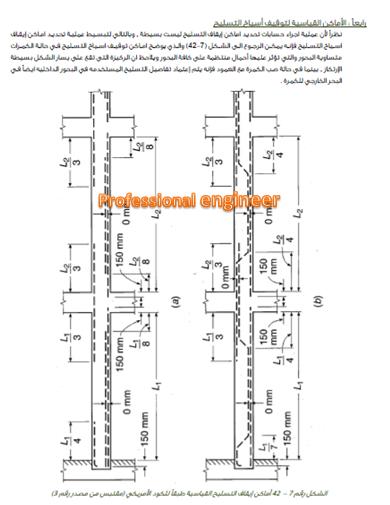 كتاب تصميم المنشأت الخرسانية المسلحة