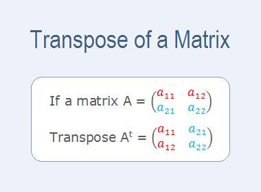 Transpose of a Matrix