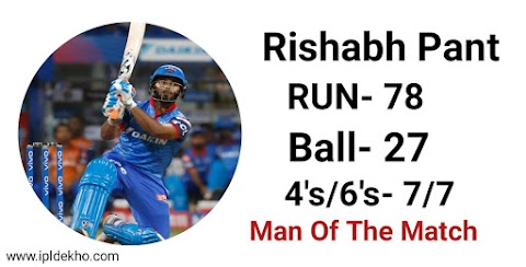 Rishabh Pant made 78 runs off 27 balls, Delhi capitals registered a brilliant win