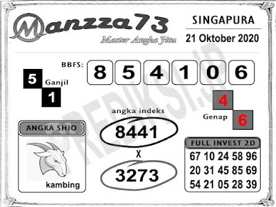 Kode syair Singapore Rabu 21 Oktober 2020 184