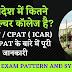 मध्य प्रदेश में कितने एग्रीकल्चर कॉलेज है?  LIST OF AGRICULTURE COLLEGES IN MP