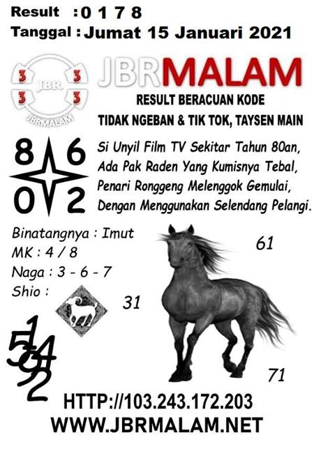 JBR Malam HK Jumat 15-Jan-2021