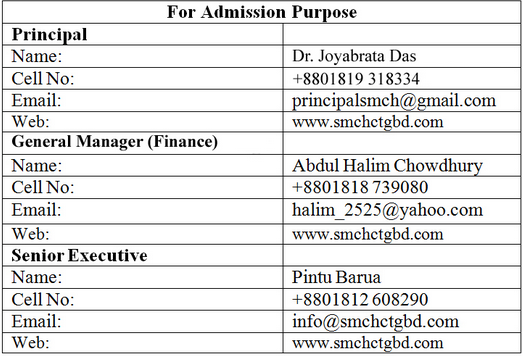 smc admission related helpline number